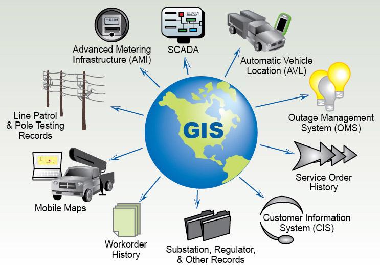 سامانه اطلاعات جغرافیایی۲